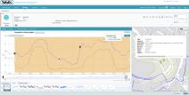 GUTERMANN y TaKaDu Combinan sus Tecnologías Basadas en Datos para Aumentar la Eficiencia del Agua