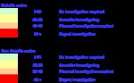 2. Guía para interpretar los datos de niveles de ruido